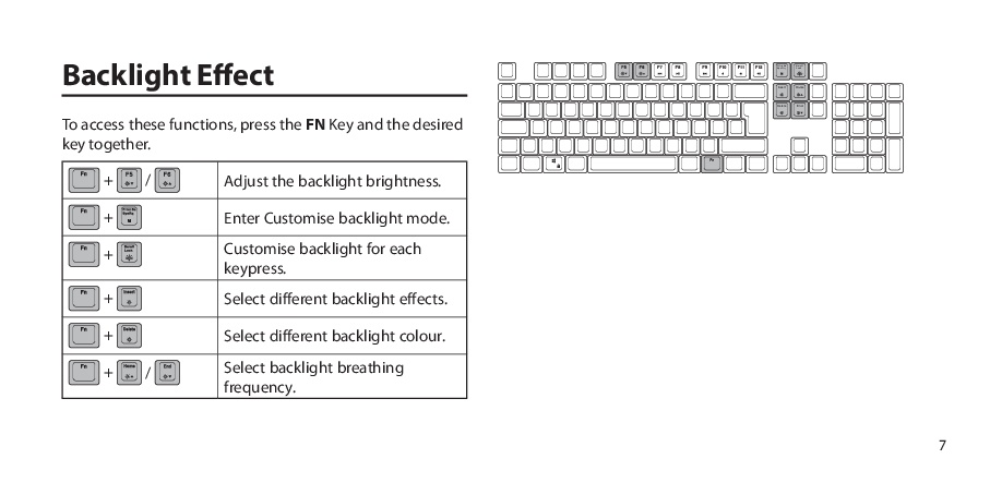 ADX MK02 Mechanical Keyboard User Manual